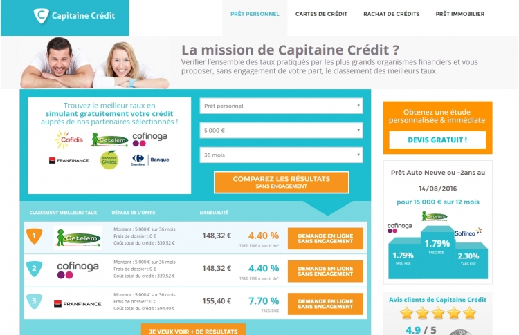 Wordpress CAPITAINE CREDIT